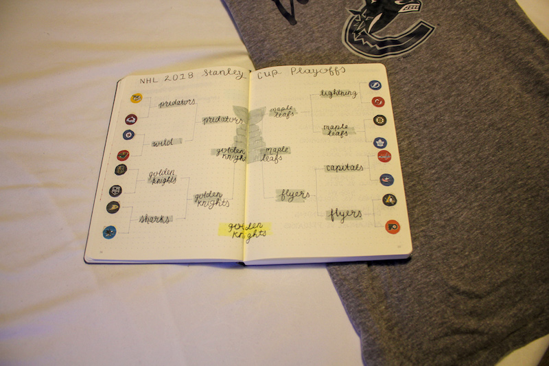 bullet journal, playoff tracker, Stanley cup, collection ideas