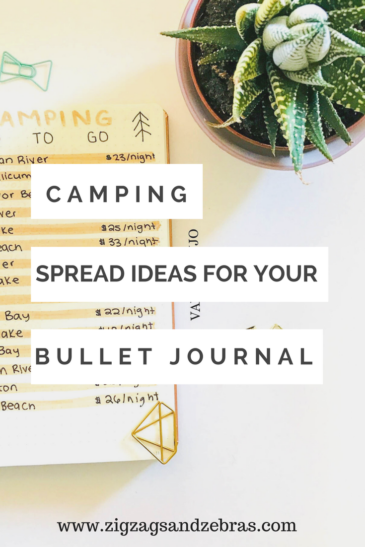 camping spread ideas, camping collection, bullet journal, bullet journal ideas, bujo