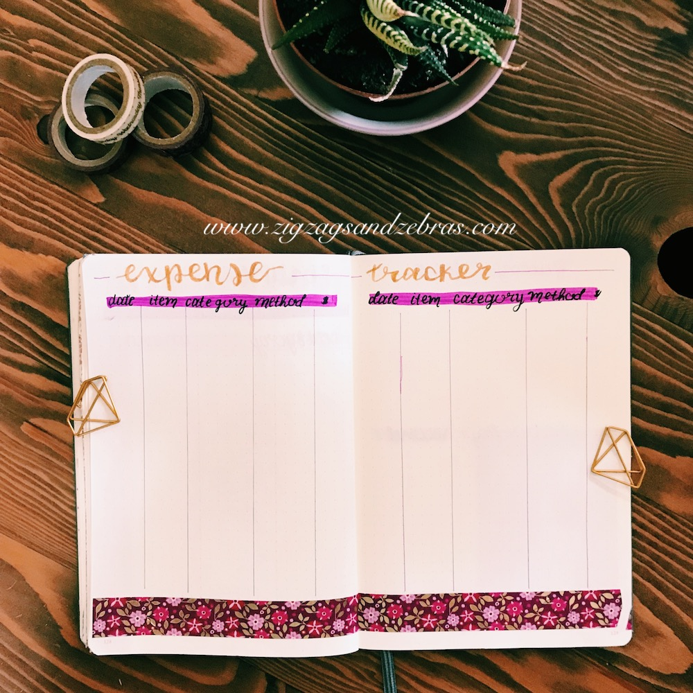 bullet journal monthly setup, bujo expenses, tracker, collection,