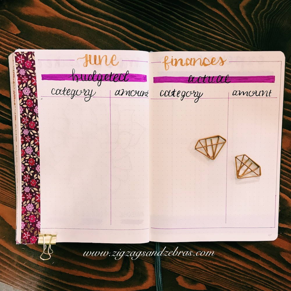 bullet journal monthly setup, finances, budget, bullet journal budget, tracking, collection, planner, bullet journal budget, debt snowball