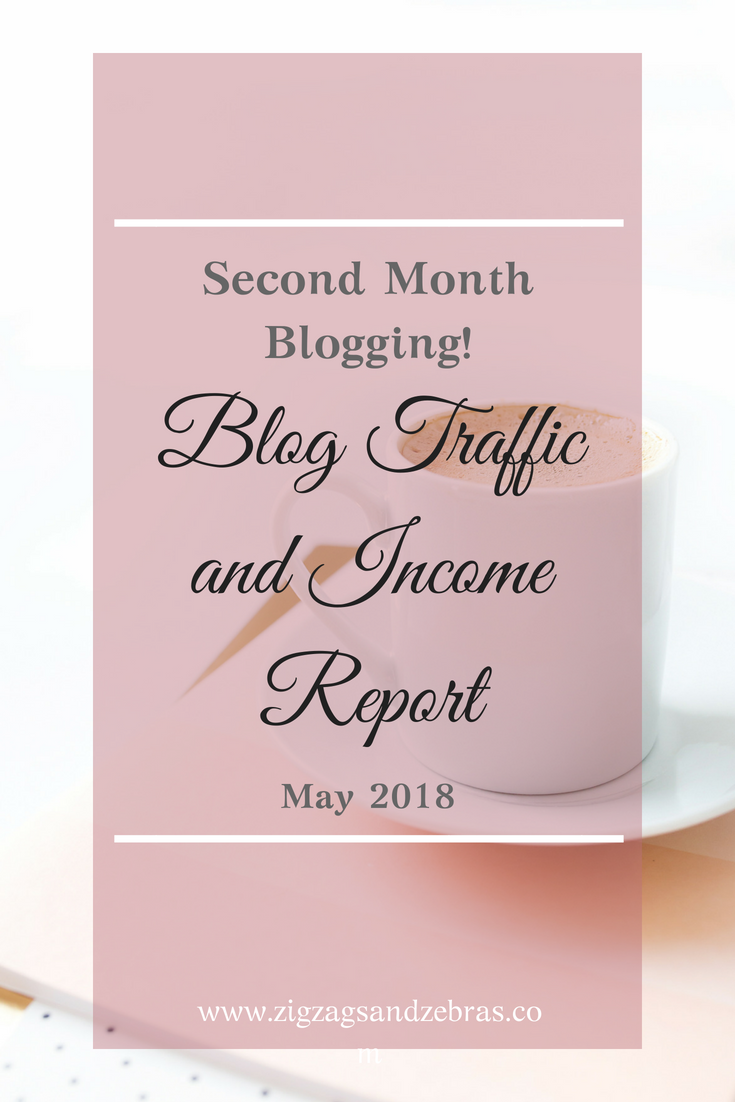 Blog Traffic and Income Report, Blogging, Statistics, Tracking, Bullet Journal
