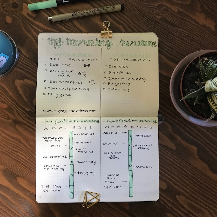 morning routine, planning, bullet journal, bujo, organization, productivity, routine