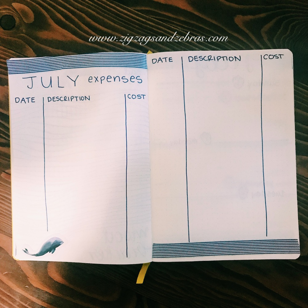 July Monthly Bullet Journal Setup, Plan With Me, Bullet Journal Layout Ideas, Planning, Planner Addict